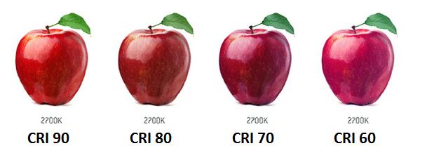 CRI waarde: Hoe oogt een object in het licht.